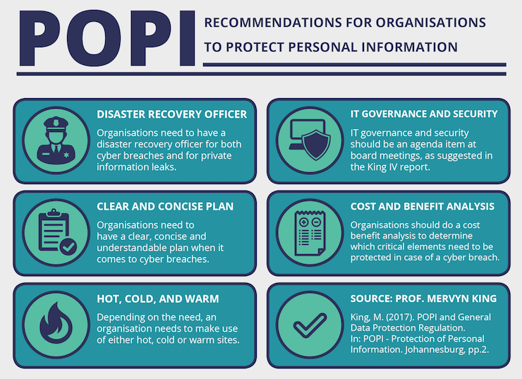 Document Destruction Services 2019-06-15 - Summary of the POPI Act